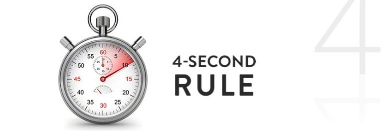 The Importance of Design: 4-second rule