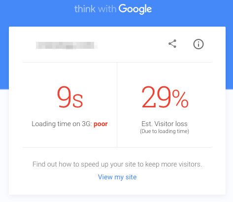 Google mobile test SEO