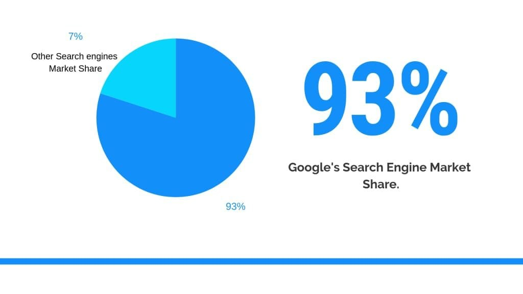 Marketing for law firms: What is SEO