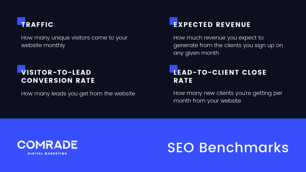 SEO for lawyers benchmarks