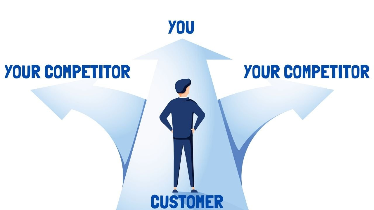 H=Get more customers by means of unique selling proposition