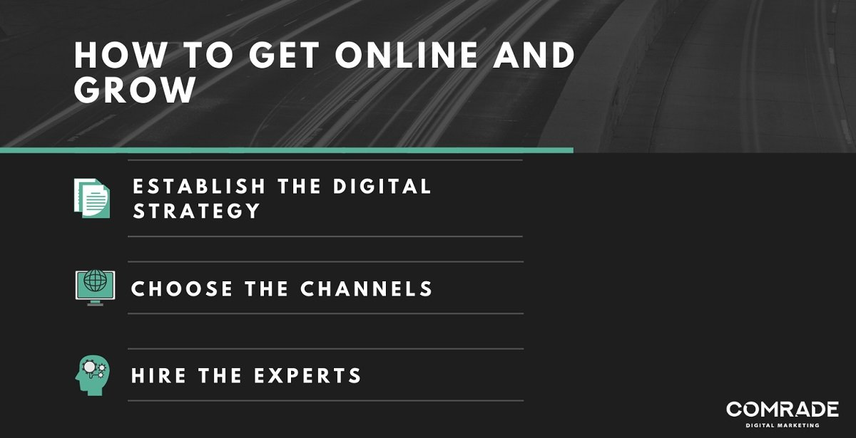 Tips to get your business online