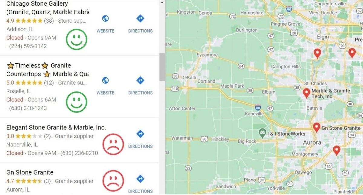 google my business entries with and without websites